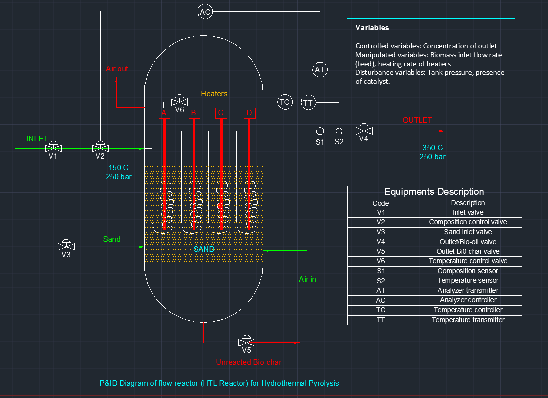 Piping Instrumentation Diagram Training Wiring Library Images And